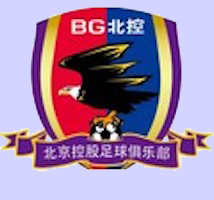 Beijing Enterprises Group